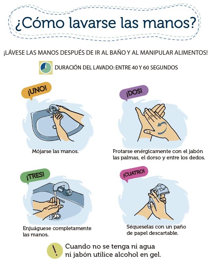 como lavarse las manos A5